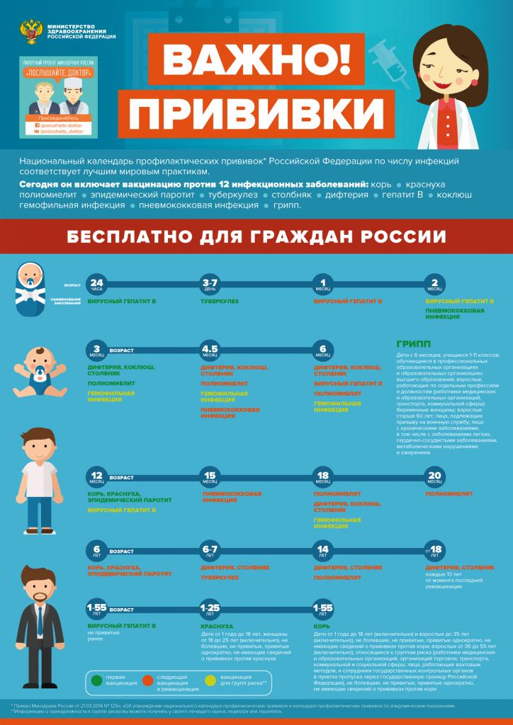 nkpp-infografika